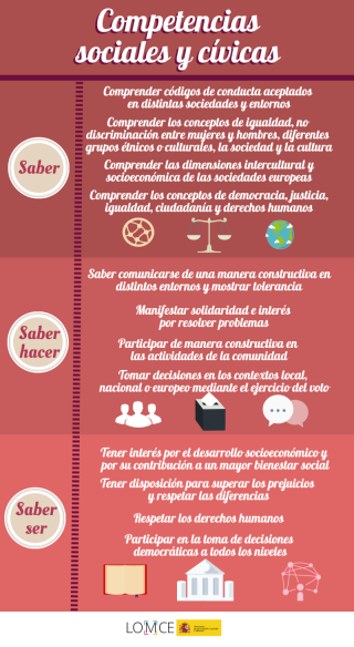competencias_sociales_y_civicas_log
